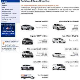 Top 1 384 Reviews And Complaints About Budget Rent A Car