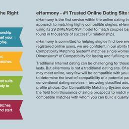 Dating sites besides eharmony