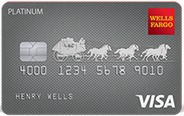 Wells Fargo Secured Credit Card logo