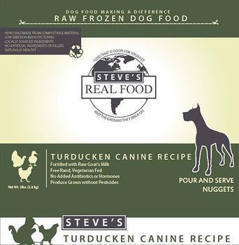 Pet Food Recalls and Warnings | Page 2