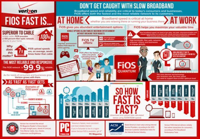 1e511f9b65 A infographic issued by Verizon to promote its FiOS broadband service