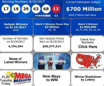 Tonight's Powerball drawing worth $700 million