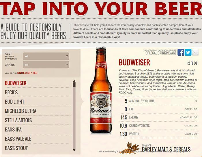 Anheuser-Busch adds beer nutrition information to its website