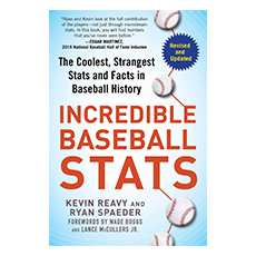 book of incredible baseball stats