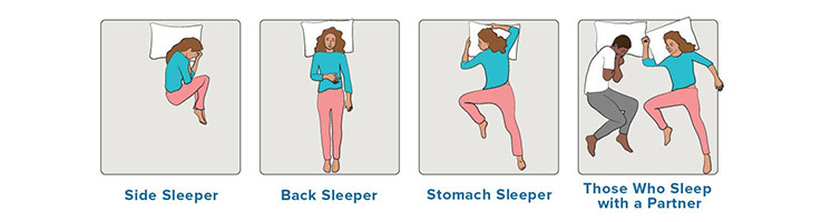 infographic of different sleeping positions