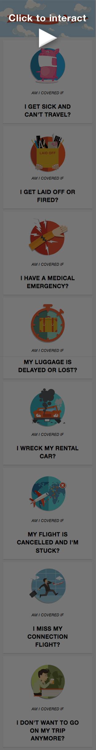Best Travel Insurance Companies | ConsumerAffairs