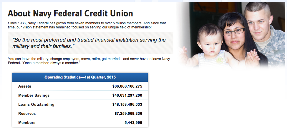 Navy Federal Credit Union Car Loan Reviews