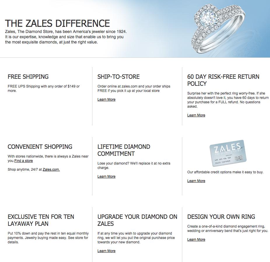 Zales Images