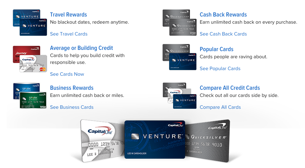 Top 3,675 Complaints and Reviews about Capital One