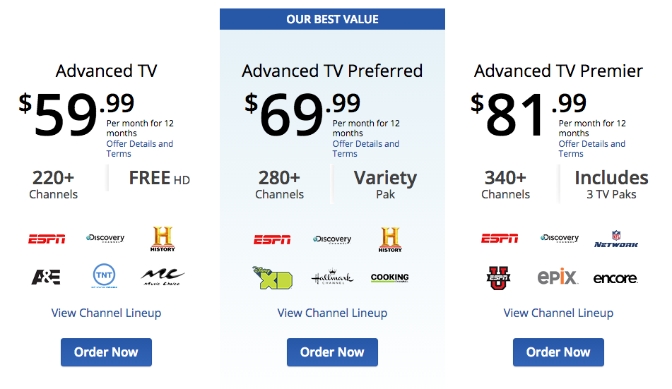 Top 873 complaints and reviews about cox cable for Cox plans