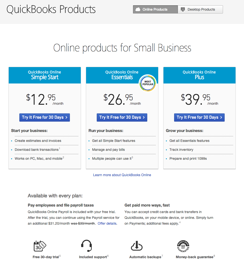 Top 23 Complaints and Reviews about QuickBooks Online Simple Start