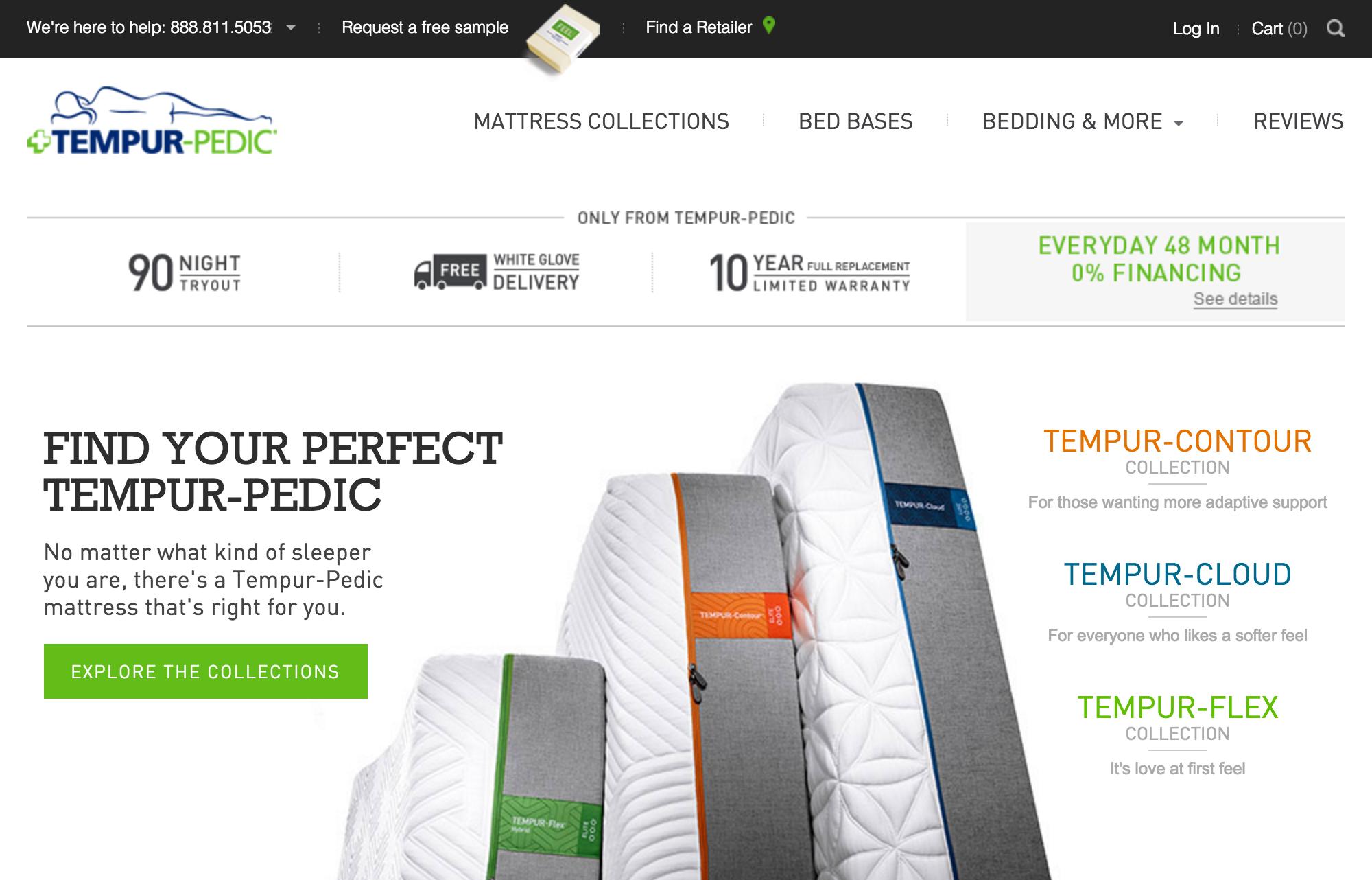 Top 34 Complaints and Reviews about Tempur-Pedic Adjustable Beds