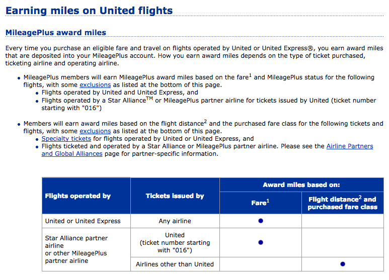 Top 1 948 Complaints And Reviews About United Airlines