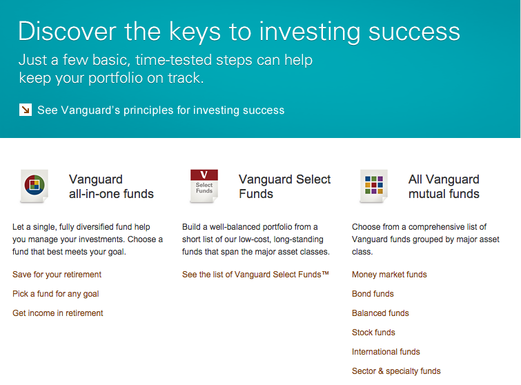 Vanguard stock options