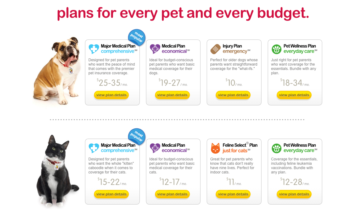 Top 229 Complaints and Reviews about Nationwide Pet Insurance