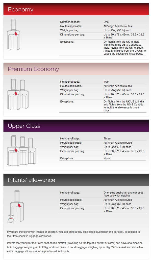 United Baggage Allowance International United Airlines