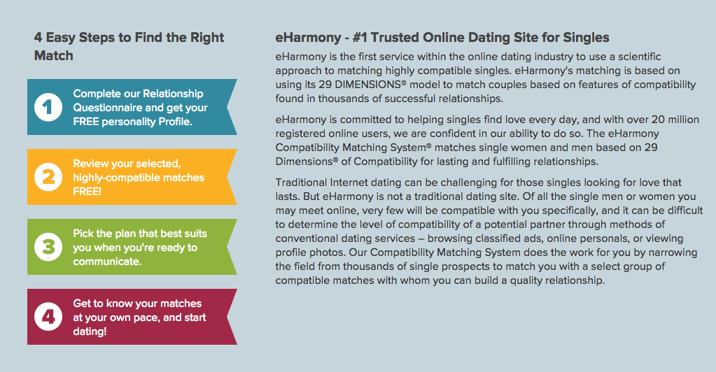 Best online dating sites for long term relationships