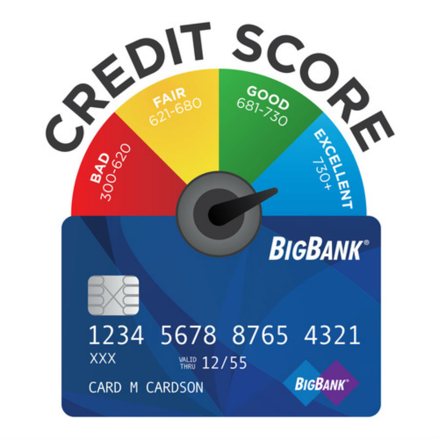 Three Credit Cards For Consumers With Excellent Credit