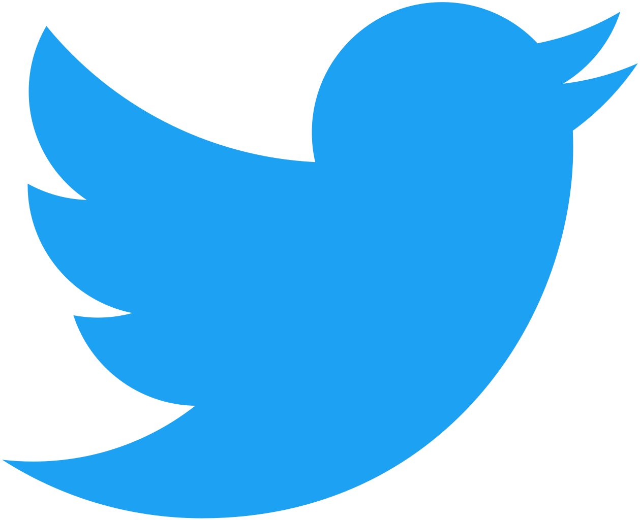 Report: Google eyes a Twitter acquisition