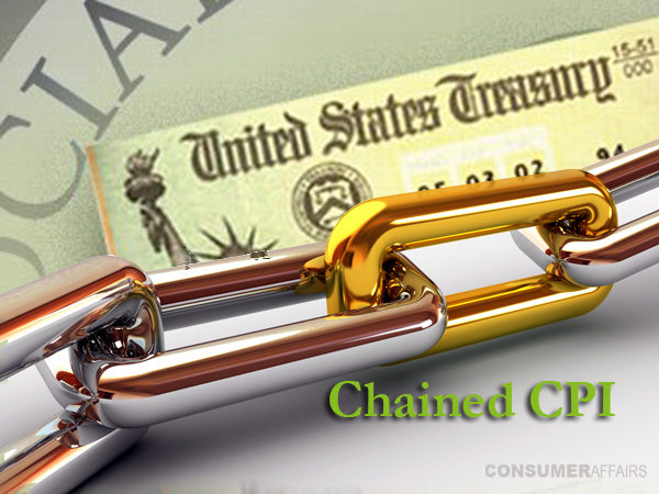 What is chained CPI?