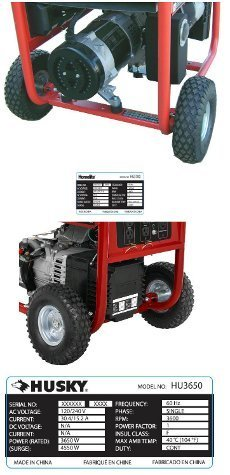 Generator Recalls