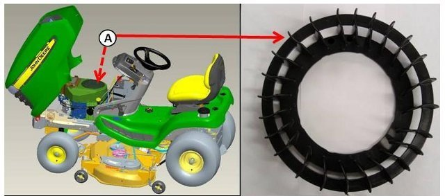 lawn mower and tractor news recalls page  this recall involves john deere x300 x300r and x304 select seriesacirc132cent lawn tractors kawasaki fs541v engines manufactured between 20