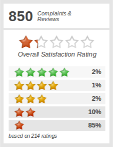 Top 6,310 Reviews about AT&T Wireless