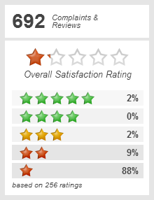 Top 4,556 Reviews about eBay
