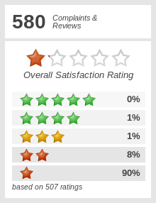 Top 3,712 Reviews about PHH Mortgage