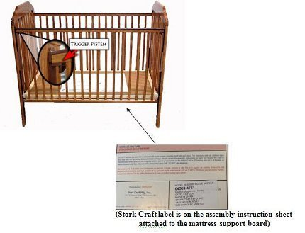 Nice Major retailers in the United States and Canada sold the recalled cribs including BJ us Wholesale Club J C Penney Kmart Meijer Sears USA Baby